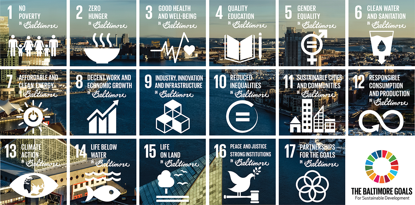 Localizing the UN Sustainable Development Goals in Baltimore: Next Steps towards Implementation