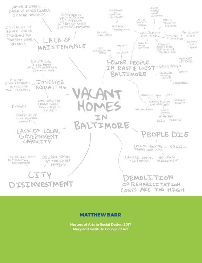 Baltimore Vacant Housing